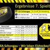 EAS – EV Moosburg 2:1 n.V. (0:0, 0:0, 1:1)
