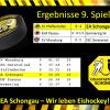 EC Pfaffenhofen – EAS 3:1 (0:0, 2:1, 1:0)
