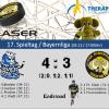 Unglückliche Niederlage beim HC Landsberg